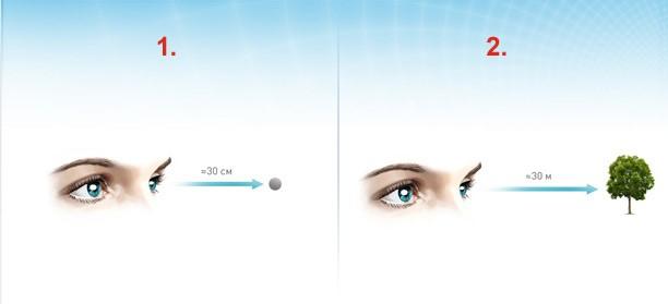 Необходимая зарядка для глаз при близорукости