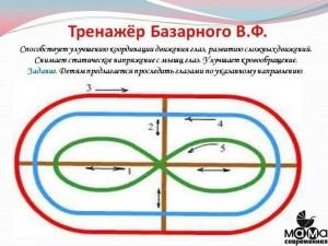 Тренажёр Базарного В.Ф