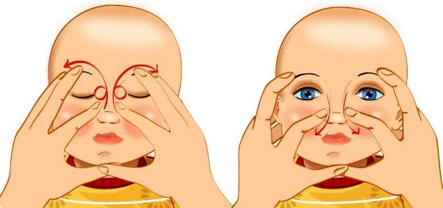 Как делать массаж слезных каналов ребенку