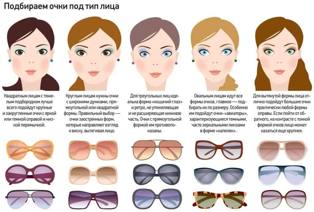 Как подбираются очки под тип лица